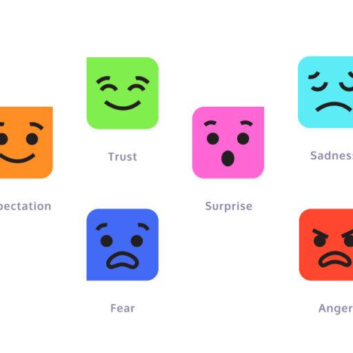 8 emocji podstawowych koło emocji plutchika psychologia pomiar emocji natężenie psychologia