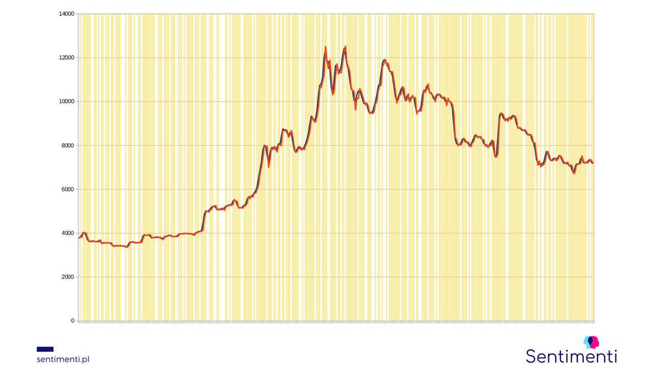 emocje na giełdzie bitcoin