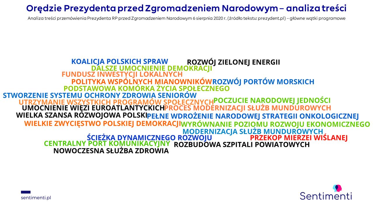 koalicja polskich spraw zielona energia przekop mierzei wiślanej centralny port komunikacyjny służba zdrowia fundusz inwestycji lokalnych