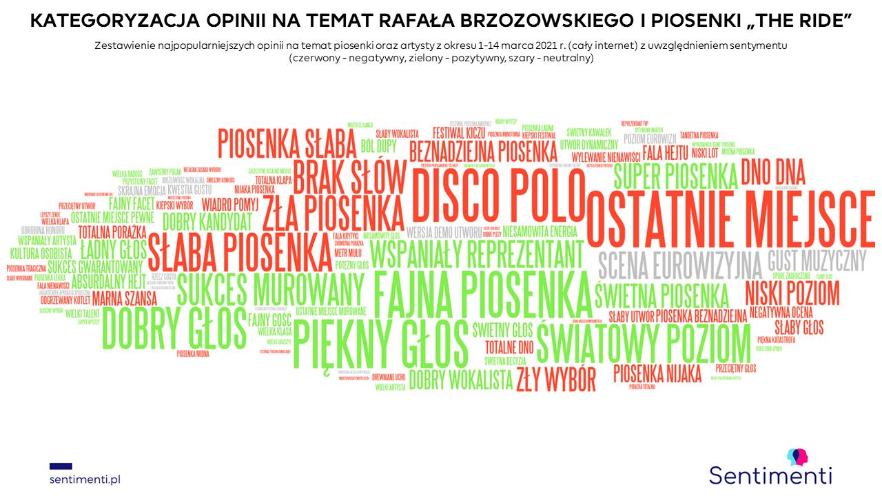 the ride brzozowski youtube hejt krytyka opinie internautów piosenka na eurowizję 2021