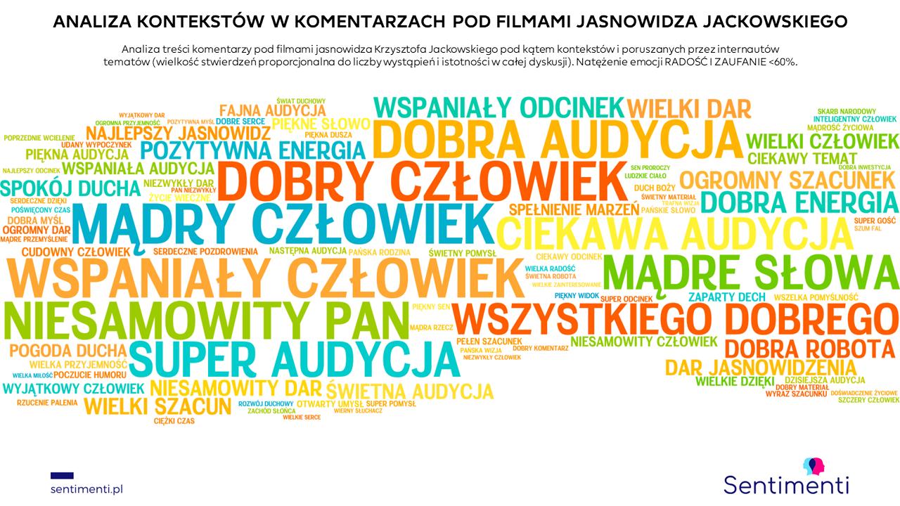 krzysztof jackowski youtube opinie kontakt o kaczyńskim