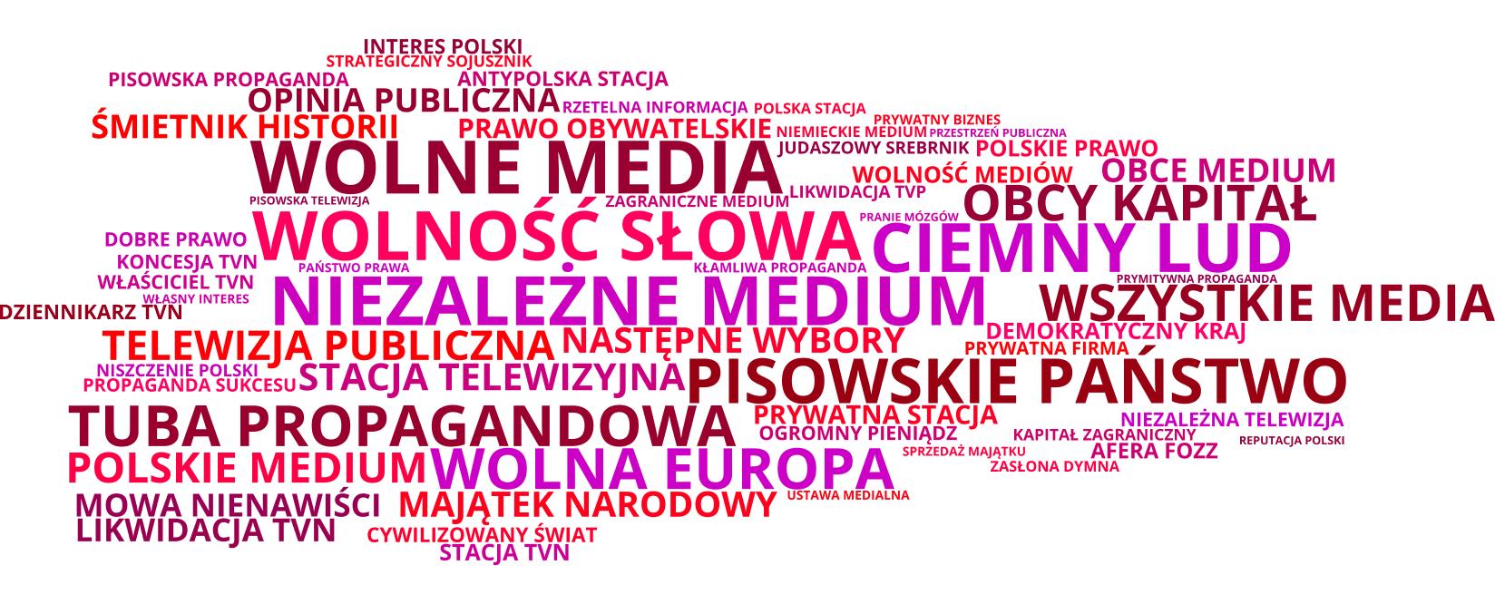 wolne media tvn24 ciemny lud stan wojenny pis unia europejska wiadomości tvp tuba propagandowa